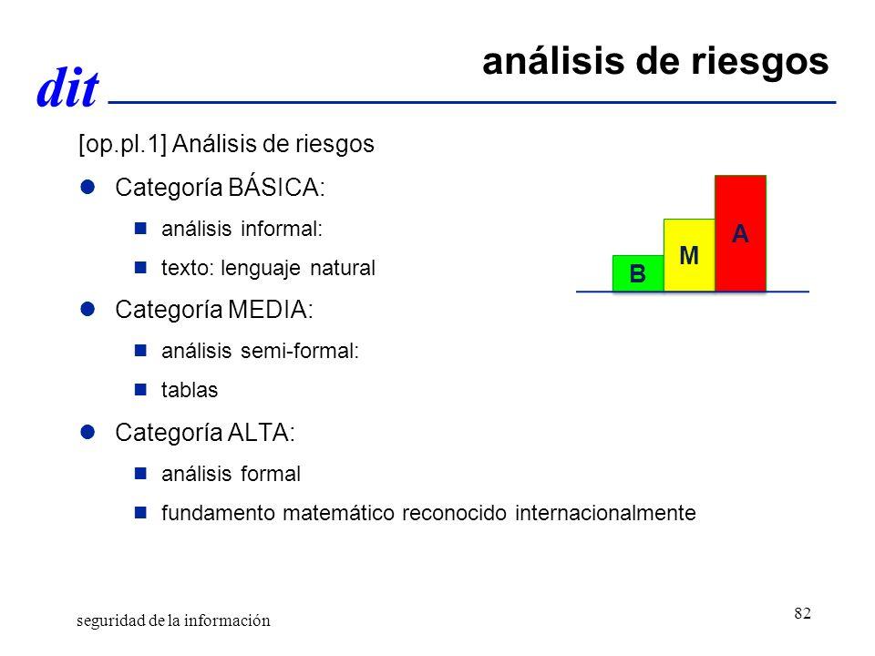 análisis de riesgos [op.pl.1] Análisis de riesgos Categoría BÁSICA: A